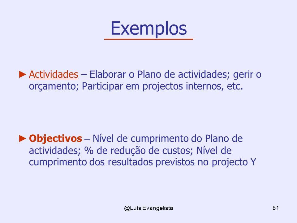 @Luís Evangelista81 Exemplos Actividades – Elaborar o Plano de actividades; gerir o orçamento; Participar em projectos internos, etc. Objectivos – Nív