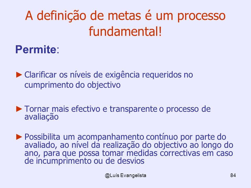 @Luís Evangelista84 A definição de metas é um processo fundamental! Permite: Clarificar os níveis de exigência requeridos no cumprimento do objectivo