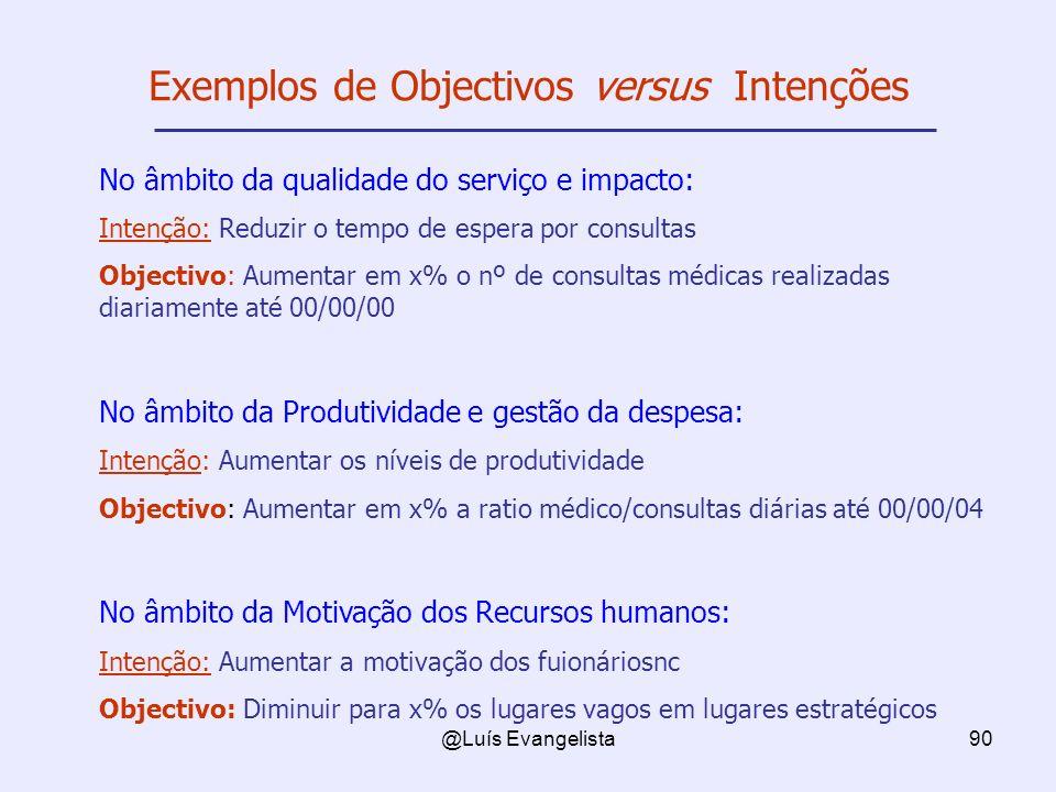 @Luís Evangelista90 Exemplos de Objectivos versus Intenções No âmbito da qualidade do serviço e impacto: Intenção: Reduzir o tempo de espera por consu