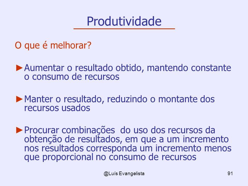 @Luís Evangelista91 Produtividade O que é melhorar? Aumentar o resultado obtido, mantendo constante o consumo de recursos Manter o resultado, reduzind