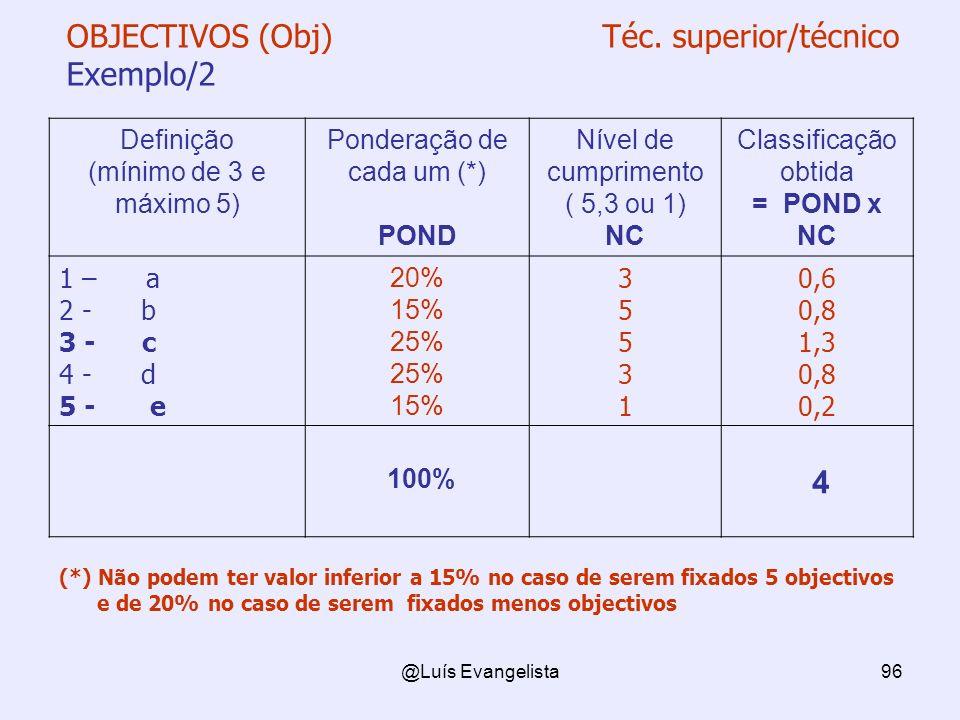 @Luís Evangelista96 OBJECTIVOS (Obj) Téc. superior/técnico Exemplo/2 Definição (mínimo de 3 e máximo 5) Ponderação de cada um (*) POND Nível de cumpri