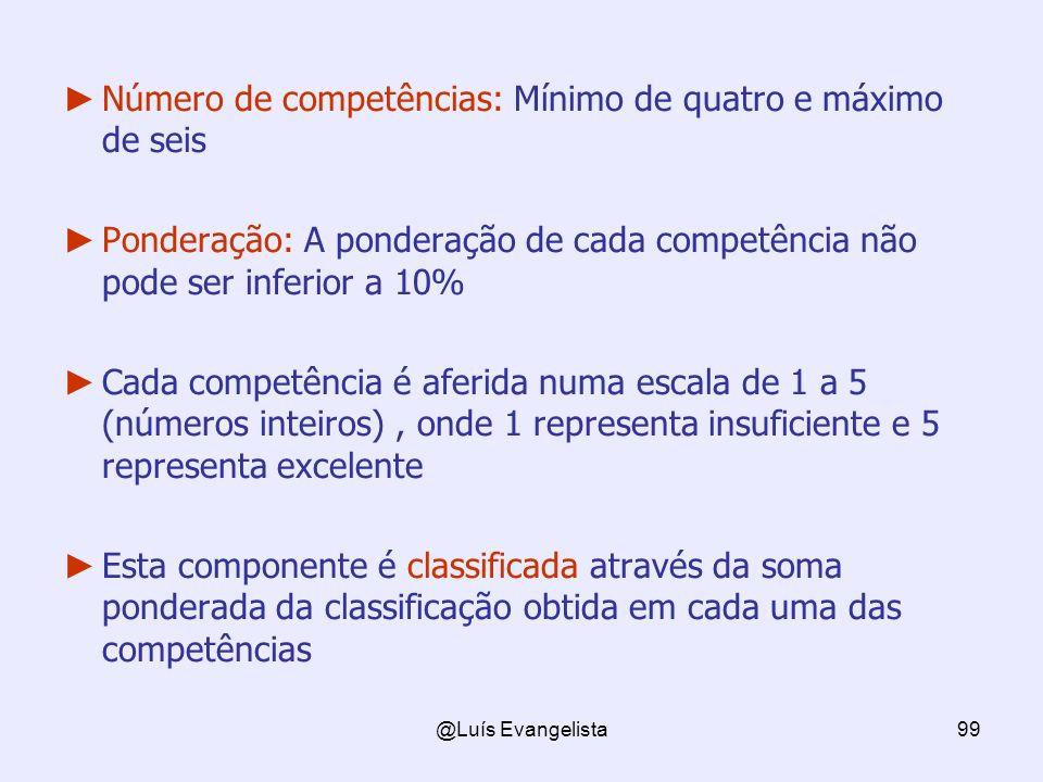 @Luís Evangelista99 Número de competências: Mínimo de quatro e máximo de seis Ponderação: A ponderação de cada competência não pode ser inferior a 10%