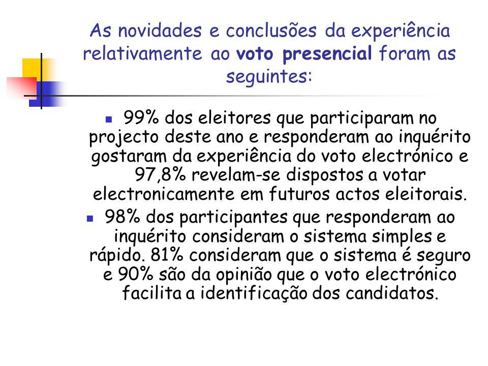 As novidades e conclusões da experiência relativamente ao voto presencial foram as seguintes: 99% dos eleitores que participaram no projecto deste ano