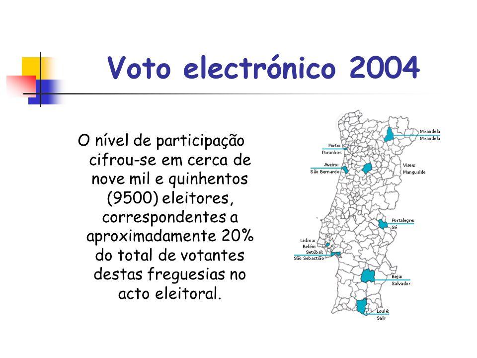 Voto electrónico 2004 O nível de participação cifrou-se em cerca de nove mil e quinhentos (9500) eleitores, correspondentes a aproximadamente 20% do t