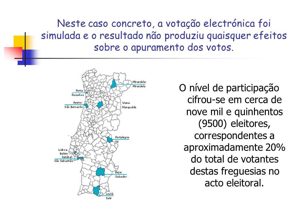 Neste caso concreto, a votação electrónica foi simulada e o resultado não produziu quaisquer efeitos sobre o apuramento dos votos. O nível de particip