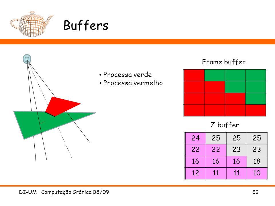 Buffers DI-UM Computação Gráfica 08/0962 Frame buffer Z buffer Processa verde Processa vermelho 25 23 18 13 2425 22 23 16 18 1211 10