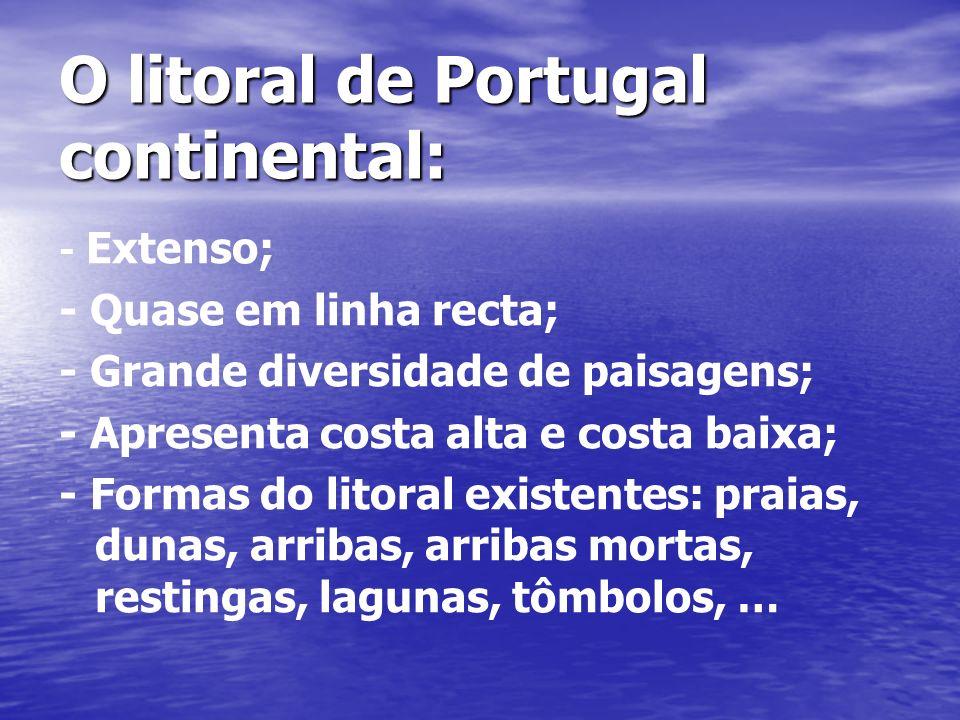 O litoral de Portugal continental: - Extenso; - Quase em linha recta; - Grande diversidade de paisagens; - Apresenta costa alta e costa baixa; - Formas do litoral existentes: praias, dunas, arribas, arribas mortas, restingas, lagunas, tômbolos, …