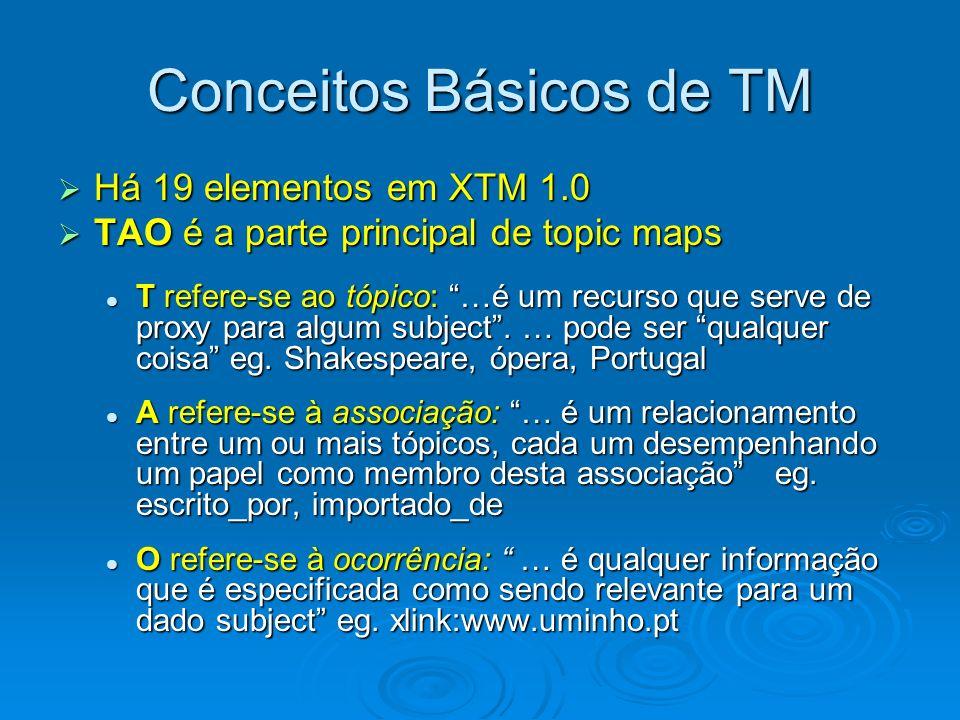 Conceitos Básicos de TM Há 19 elementos em XTM 1.0 Há 19 elementos em XTM 1.0 TAO é a parte principal de topic maps TAO é a parte principal de topic m