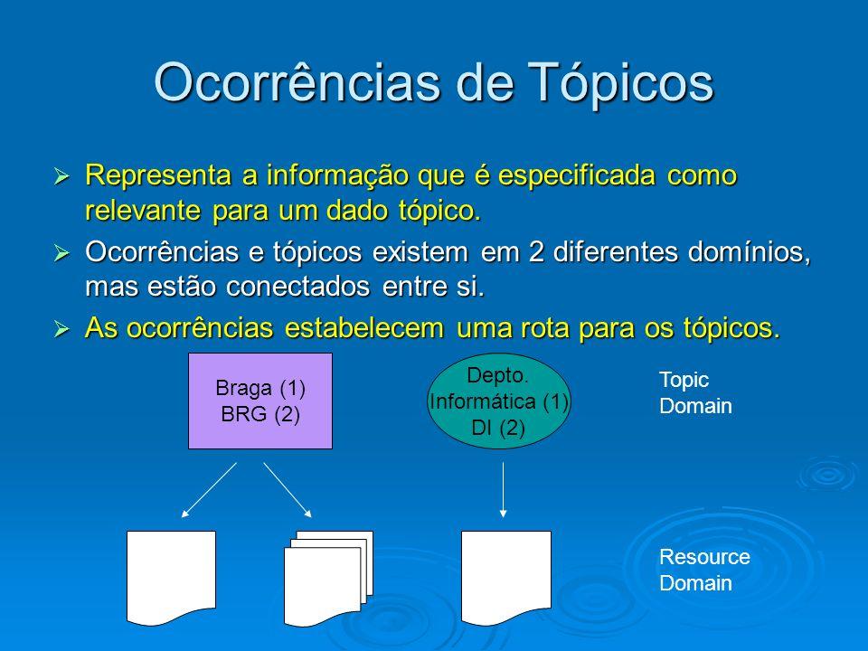 Ocorrências de Tópicos Representa a informação que é especificada como relevante para um dado tópico. Representa a informação que é especificada como