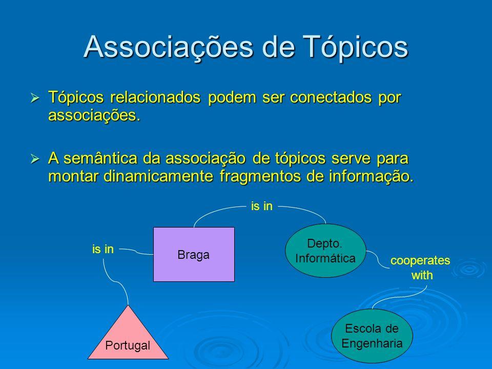 Associações de Tópicos Tópicos relacionados podem ser conectados por associações. Tópicos relacionados podem ser conectados por associações. A semânti
