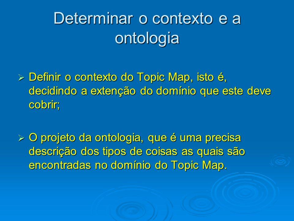 Determinar o contexto e a ontologia Definir o contexto do Topic Map, isto é, decidindo a extenção do domínio que este deve cobrir; Definir o contexto