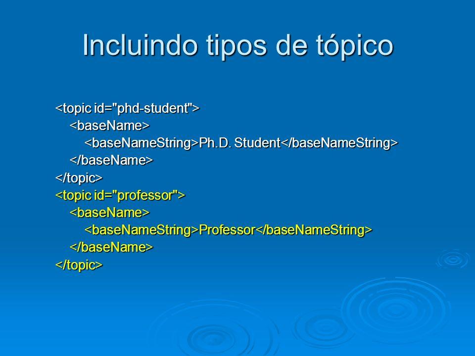 Incluindo tipos de tópico Ph.D. Student Ph.D. Student Professor Professor