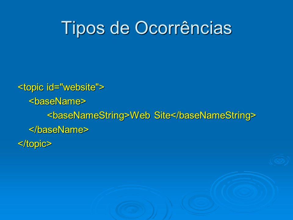 Tipos de Ocorrências <baseName> Web Site Web Site </baseName></topic>