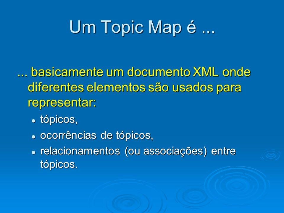 Um Topic Map é...... basicamente um documento XML onde diferentes elementos são usados para representar: tópicos, tópicos, ocorrências de tópicos, oco