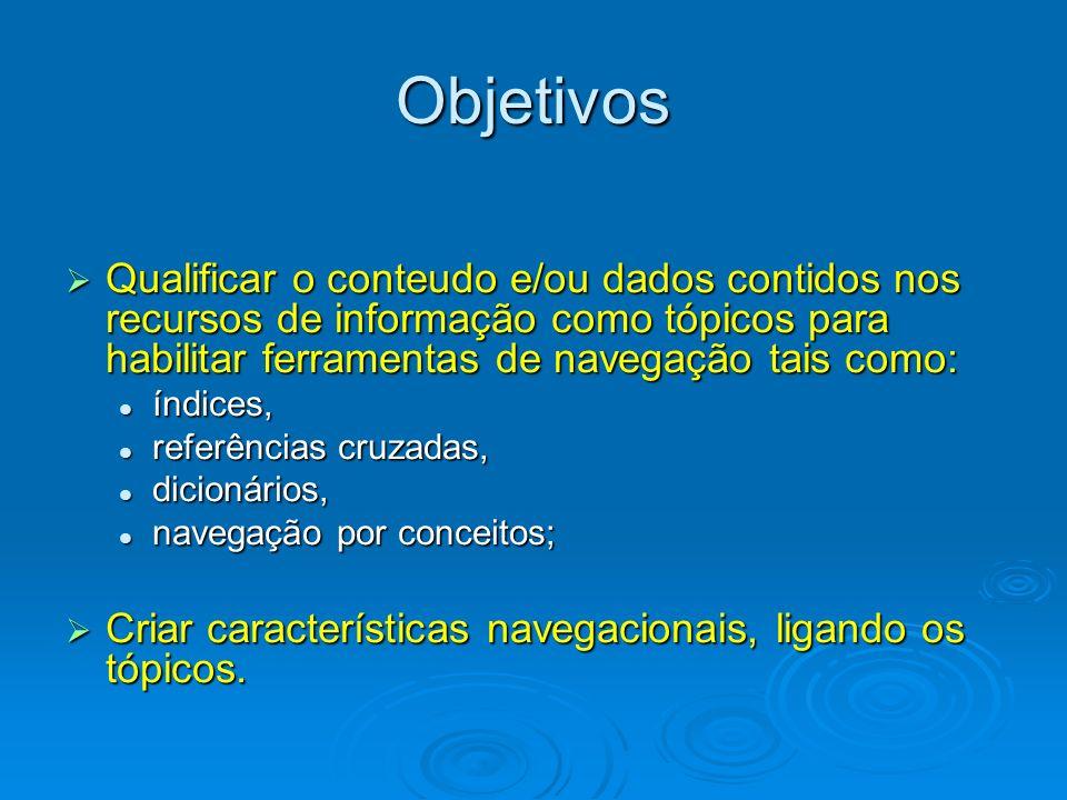 Objetivos Qualificar o conteudo e/ou dados contidos nos recursos de informação como tópicos para habilitar ferramentas de navegação tais como: Qualifi