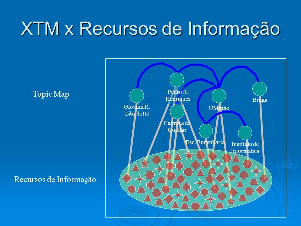 XTM x Recursos de Informação Braga Giovani R. Librelotto Pedro R. Henriques Instituto de Informática Campus de Gualtar UMinho Esc. Engenharia Topic Ma