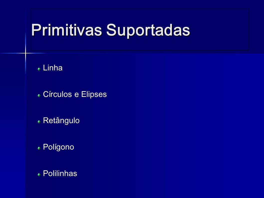 Primitivas Suportadas Linha Círculos e Elipses Retângulo Polígono Polilinhas