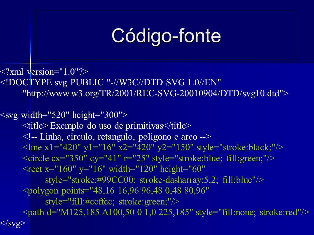 Código-fonte <!DOCTYPE svg PUBLIC -//W3C//DTD SVG 1.0//EN http://www.w3.org/TR/2001/REC-SVG-20010904/DTD/svg10.dtd > Exemplo do uso de primitivas <rect x= 160 y= 16 width= 120 height= 60 style= stroke:#99CC00; stroke-dasharray:5,2; fill:blue /> <polygon points= 48,16 16,96 96,48 0,48 80,96 style= fill:#ccffcc; stroke:green; />