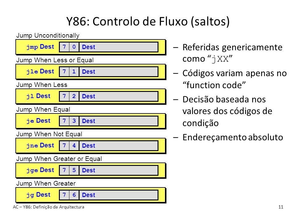 Y86: Controlo de Fluxo (saltos) AC – Y86: Definição da Arquitectura11 –Referidas genericamente como jXX –Códigos variam apenas no function code –Decis