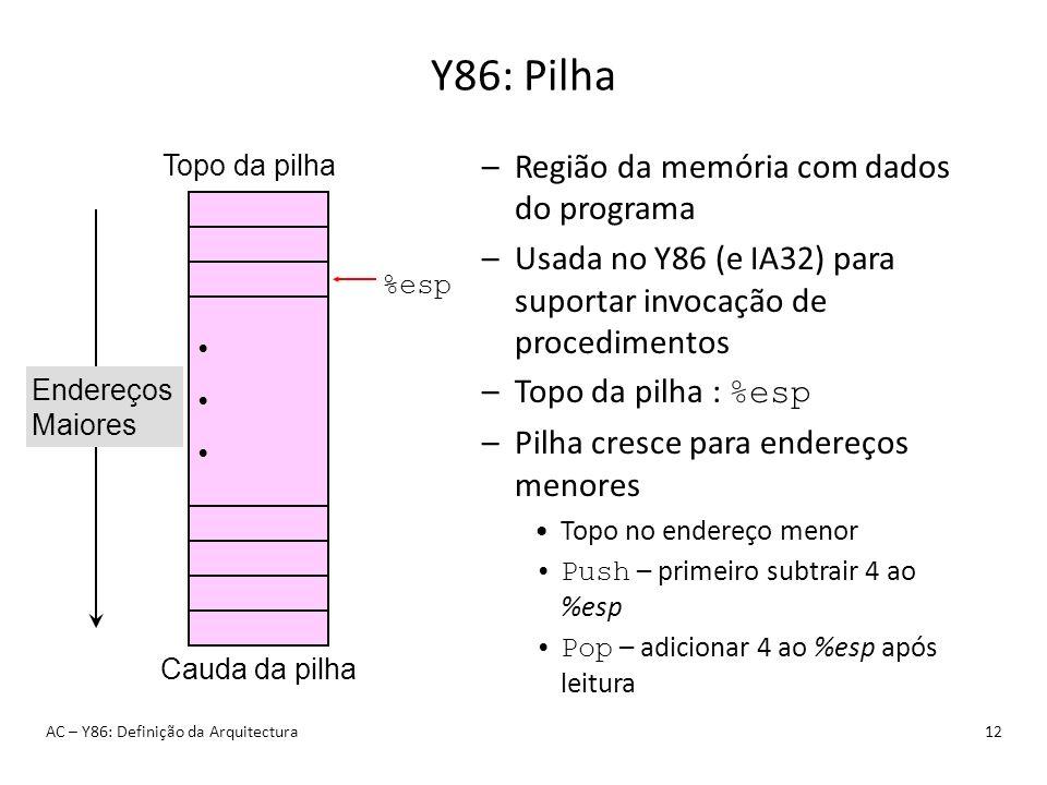 Y86: Pilha AC – Y86: Definição da Arquitectura12 –Região da memória com dados do programa –Usada no Y86 (e IA32) para suportar invocação de procedimen