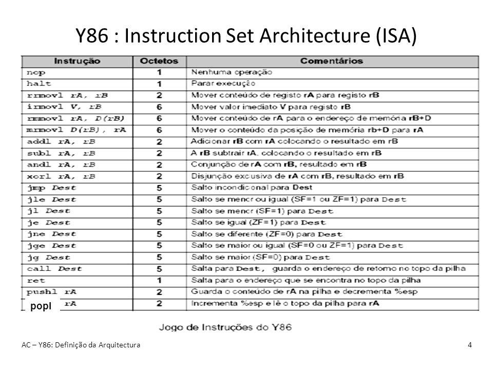 Y86 : Instruction Set Architecture (ISA) AC – Y86: Definição da Arquitectura4 popl