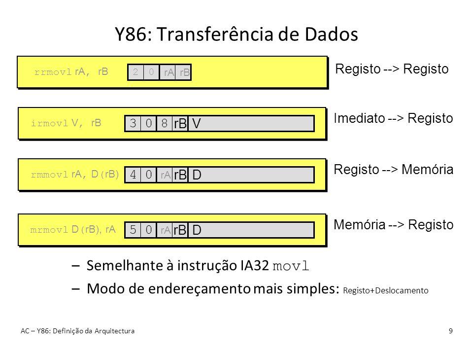 Y86: Transferência de Dados AC – Y86: Definição da Arquitectura9 –Semelhante à instrução IA32 movl –Modo de endereçamento mais simples: Registo+Desloc