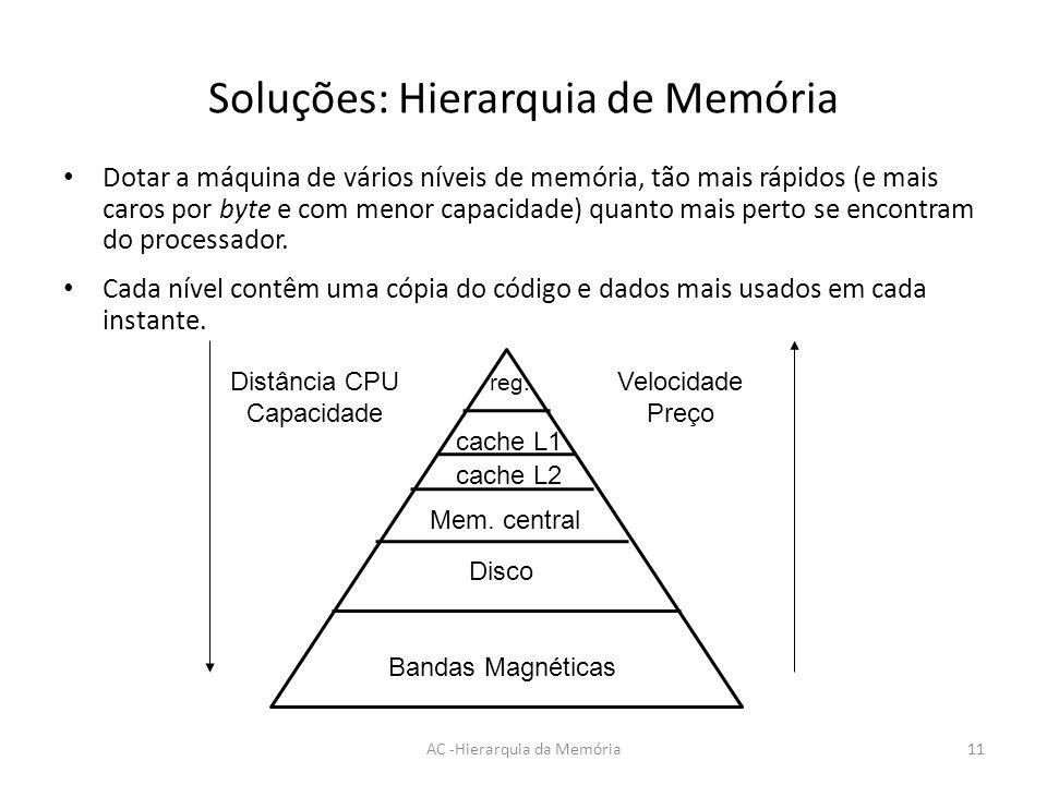 Soluções: Hierarquia de Memória Dotar a máquina de vários níveis de memória, tão mais rápidos (e mais caros por byte e com menor capacidade) quanto ma