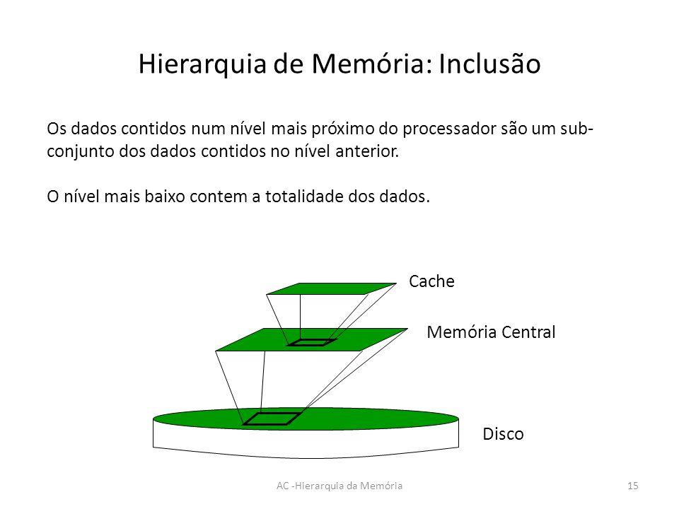 Hierarquia de Memória: Inclusão AC -Hierarquia da Memória15 Os dados contidos num nível mais próximo do processador são um sub- conjunto dos dados con