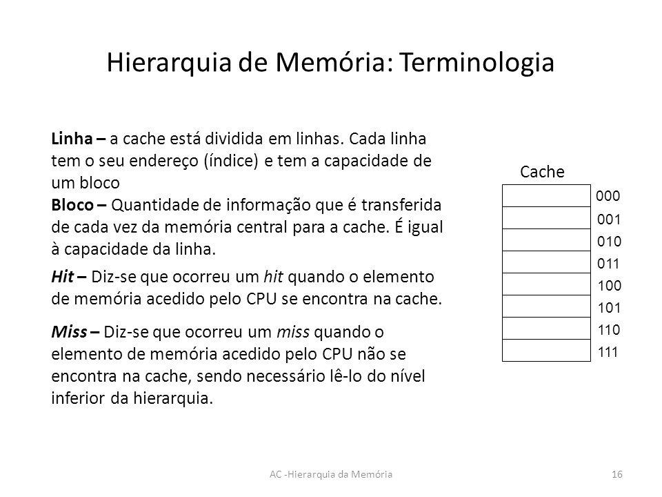 Hierarquia de Memória: Terminologia AC -Hierarquia da Memória16 Cache 000 101 110 111 010 011 100 001 Linha – a cache está dividida em linhas. Cada li