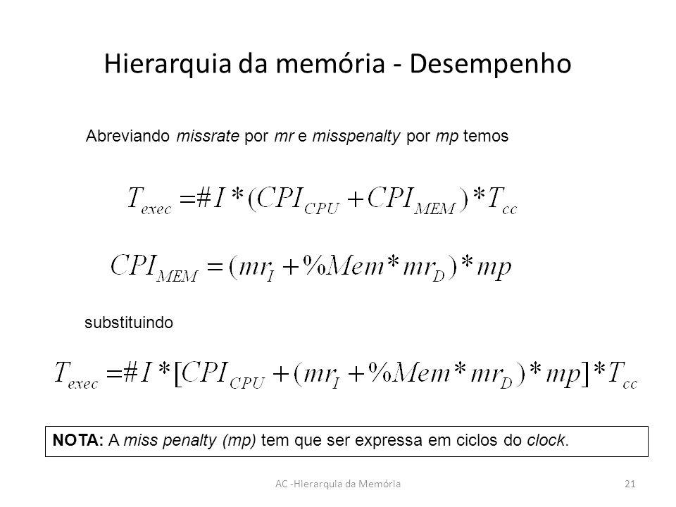 Hierarquia da memória - Desempenho AC -Hierarquia da Memória21 Abreviando missrate por mr e misspenalty por mp temos substituindo NOTA: A miss penalty