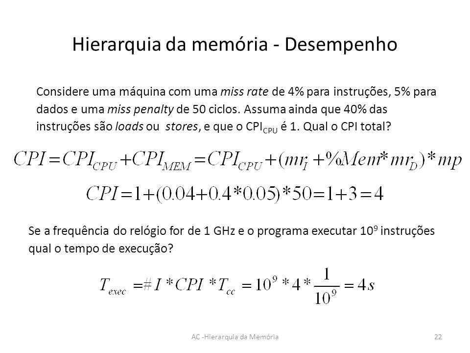 Hierarquia da memória - Desempenho AC -Hierarquia da Memória22 Considere uma máquina com uma miss rate de 4% para instruções, 5% para dados e uma miss