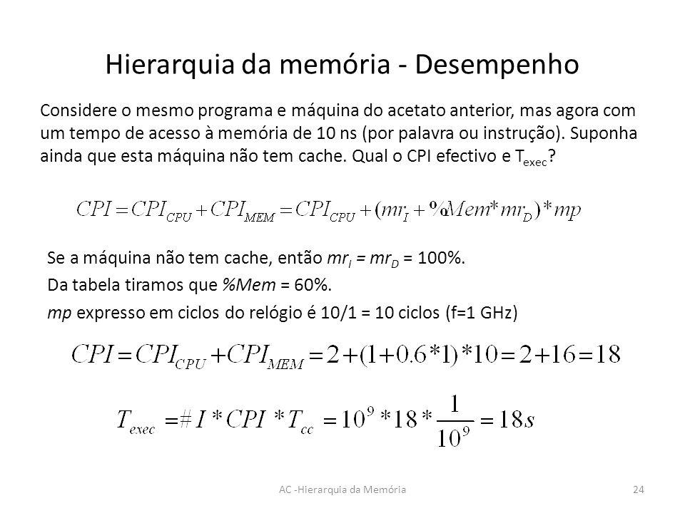 Hierarquia da memória - Desempenho AC -Hierarquia da Memória24 Considere o mesmo programa e máquina do acetato anterior, mas agora com um tempo de ace