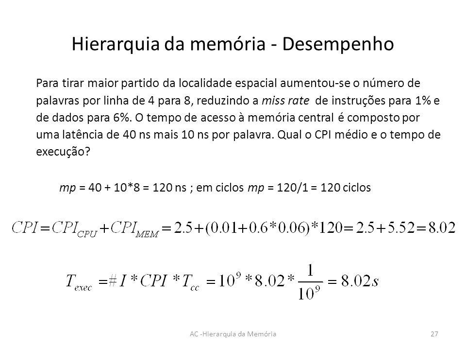 Hierarquia da memória - Desempenho AC -Hierarquia da Memória27 Para tirar maior partido da localidade espacial aumentou-se o número de palavras por li