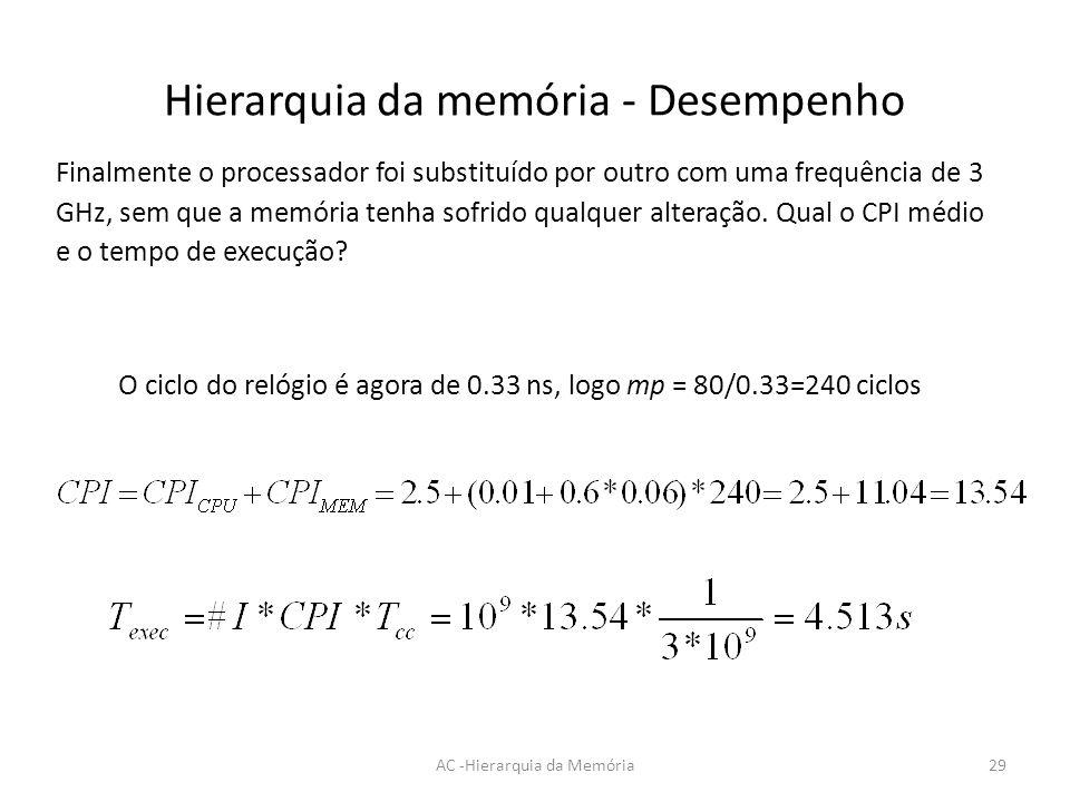 Hierarquia da memória - Desempenho AC -Hierarquia da Memória29 Finalmente o processador foi substituído por outro com uma frequência de 3 GHz, sem que