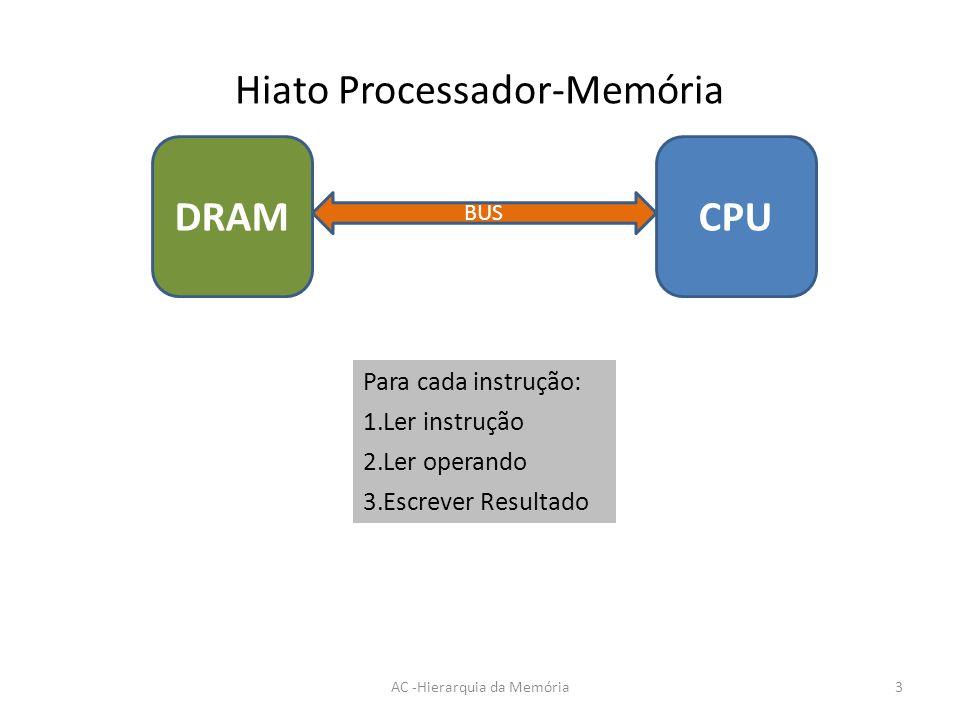 AC -Hierarquia da Memória4 Hiato Processador-Memória Suponhamos um processador a executar um programa que consiste numa longa sequência de instruções inteiras: addl reg, [Mem] Se a instrução tiver 6 bytes de tamanho e cada inteiro 4 bytes a execução destas instruções implica um movimento de 6+2*4 = 16 bytes.