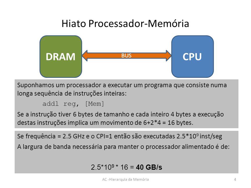 Hiato Processador-Memória Standard name (single channel) Peak transfer rate DDR2-4003200 MB/s DDR2-8006400 MB/s DDR2-10668533 MB/s DDR3-10668533 MB/s DDR3-160012800 MB/s AC -Hierarquia da Memória5 CPUDRAM BUS Note: DDR2-xxx d Largura de banda exigida neste exemplo: 2.5*10 9 * 16 = 40 GB/s Hiato processador-memória: A memória é incapaz de alimentar o processador com instruções e dados a uma taxa suficiente para o manter constantemente ocupado