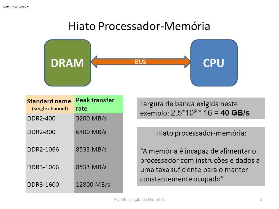 Hierarquia da memória - Desempenho AC -Hierarquia da Memória26 Suponha que a capacidade da cache é aumentada para o dobro, resultando numa miss rate de acesso às instruções de 3.2% e acesso aos dados de 8%.
