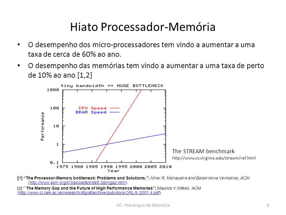 Hiato Processador-Memória As diferentes taxas de aumento do desempenho destes dois componentes essenciais levam a um aumento do hiato Processador-Memória (the memory gap) com o tempo Em 1990 um acesso à memória central custava entre 8 a 32 ciclos do relógio Em 2000 custava, numa estação Alpha 21264 667 MHz, cerca de 128 ciclos O custo de cada acesso (medido em ciclos) tende a duplicar cada vez que o desempenho dos processadores duplica [2], isto é, cada período de [1,5..