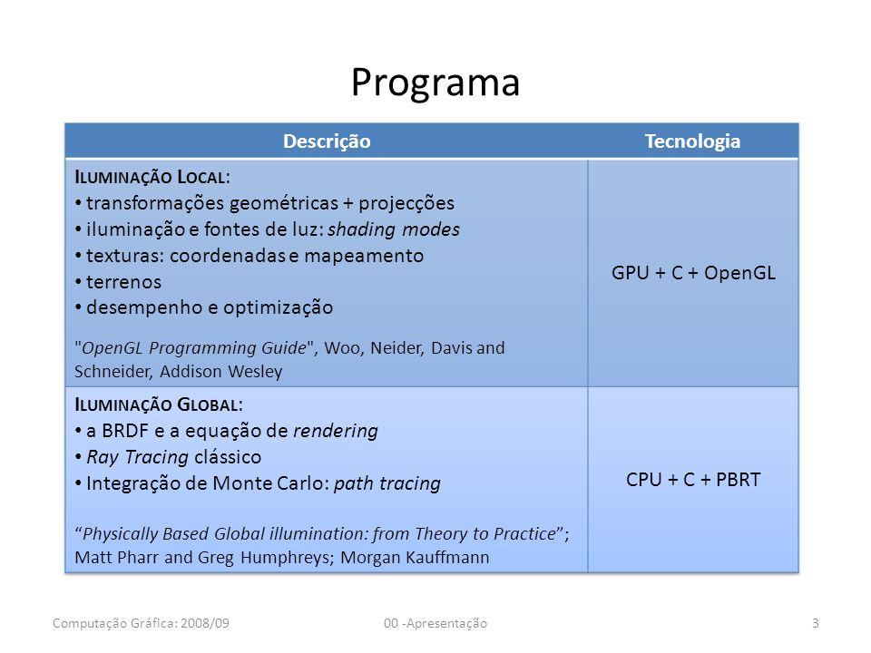 Metodologia de Avaliação Projecto [60%] consiste numa aplicação gráfica interactiva, a desenvolver em C + OpenGL – 1ª fase: semana de 27.Abril a 1.Maio (LCC: 28.Abril) – 2ª fase: semana de 1 a 5.Junho(LCC: 2.Junho) Teste/Exame escrito [40%] abrange a componente de Iluminação Global da matéria – Época Normal: 15.Junho Computação Gráfica: 2008/0900 -Apresentação4