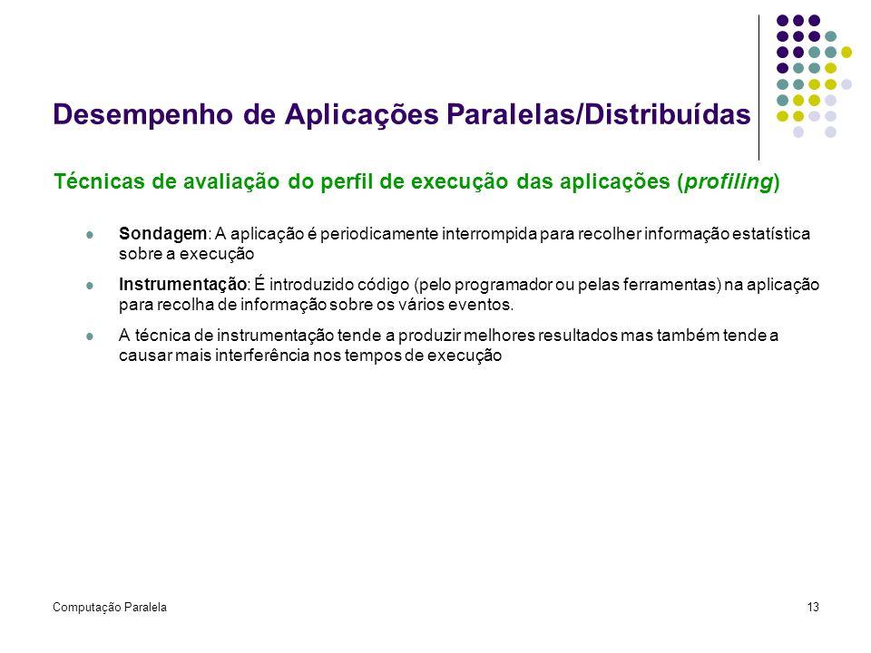 Computação Paralela13 Desempenho de Aplicações Paralelas/Distribuídas Técnicas de avaliação do perfil de execução das aplicações (profiling) Sondagem:
