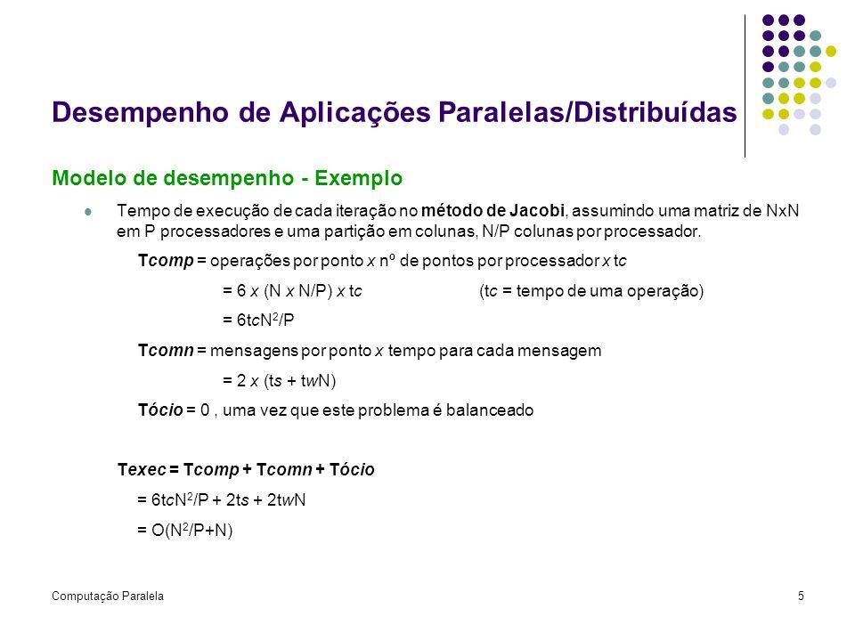 Computação Paralela5 Desempenho de Aplicações Paralelas/Distribuídas Modelo de desempenho - Exemplo Tempo de execução de cada iteração no método de Ja