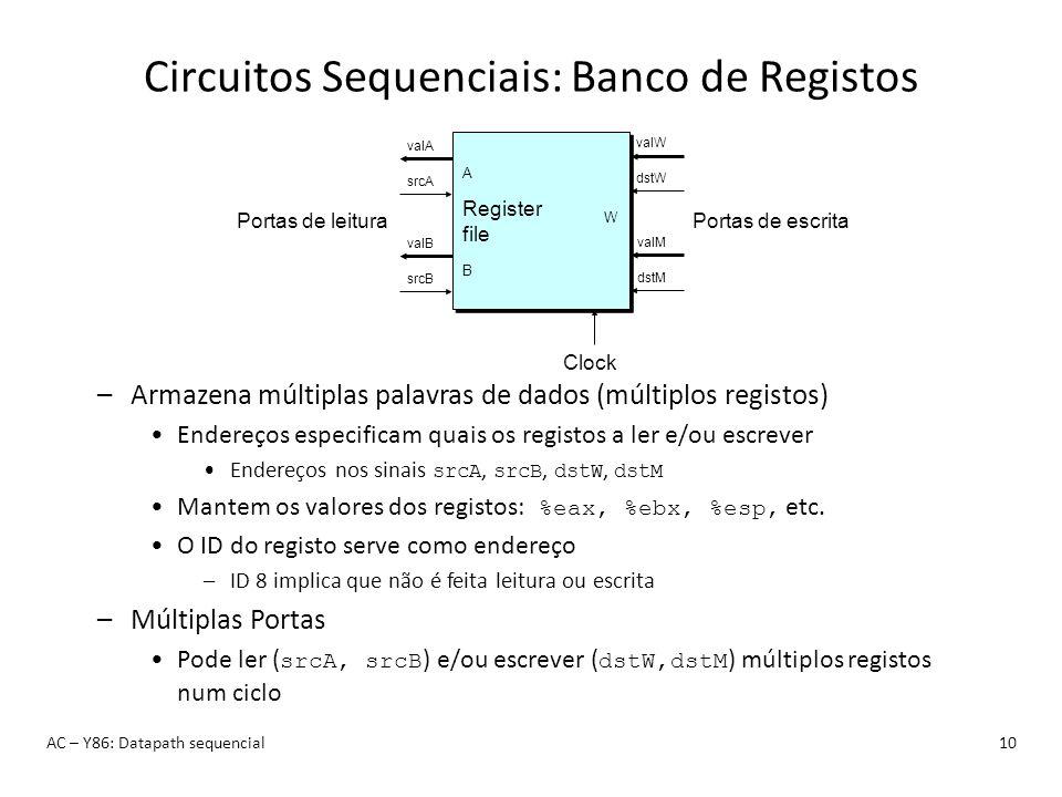 Circuitos Sequenciais: Banco de Registos AC – Y86: Datapath sequencial10 –Armazena múltiplas palavras de dados (múltiplos registos) Endereços especifi