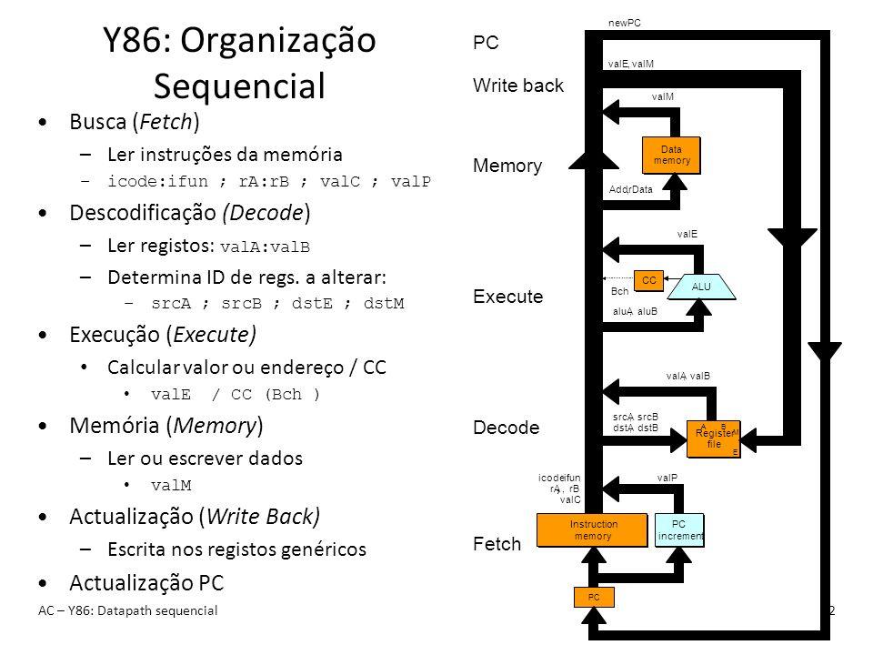Y86: Organização Sequencial AC – Y86: Datapath sequencial12 Busca (Fetch) –Ler instruções da memória –icode:ifun ; rA:rB ; valC ; valP Descodificação