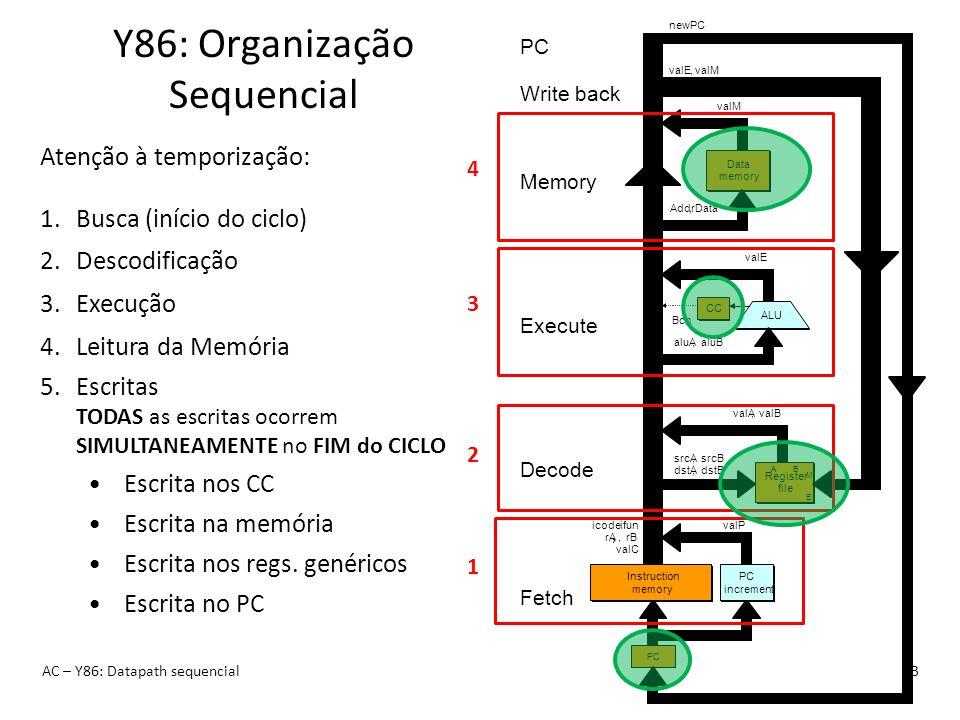 AC – Y86: Datapath sequencial13 Y86: Organização Sequencial Atenção à temporização: 1.Busca (início do ciclo) 2.Descodificação 3.Execução 4.Leitura da