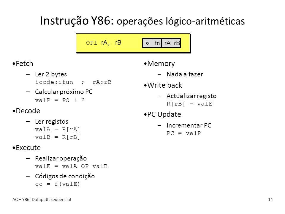 Instrução Y86: operações lógico-aritméticas AC – Y86: Datapath sequencial14 Fetch –Ler 2 bytes icode:ifun ; rA:rB –Calcular próximo PC valP = PC + 2 D