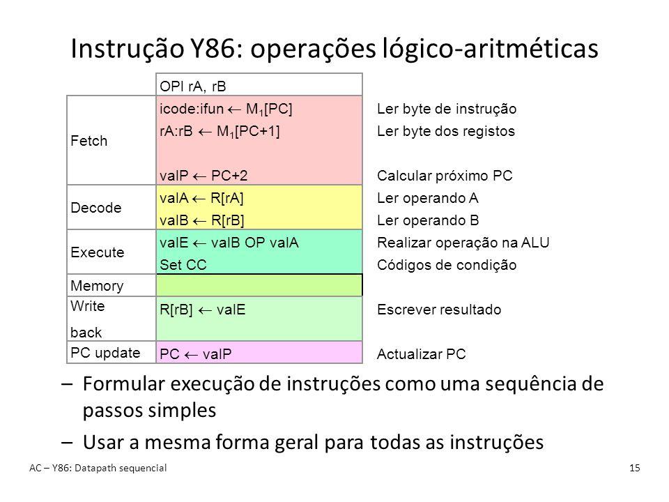 Instrução Y86: operações lógico-aritméticas AC – Y86: Datapath sequencial15 –Formular execução de instruções como uma sequência de passos simples –Usa