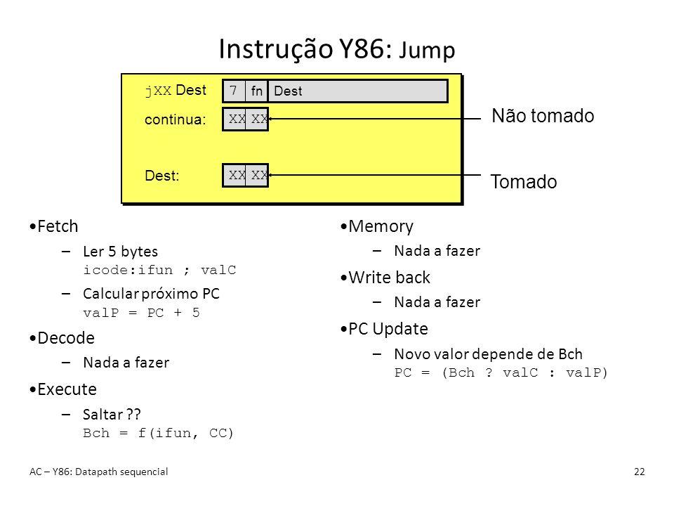 Instrução Y86: Jump AC – Y86: Datapath sequencial22 jXX Dest 7 fn Dest XX continua: XX Dest: Não tomado Tomado Fetch –Ler 5 bytes icode:ifun ; valC –C
