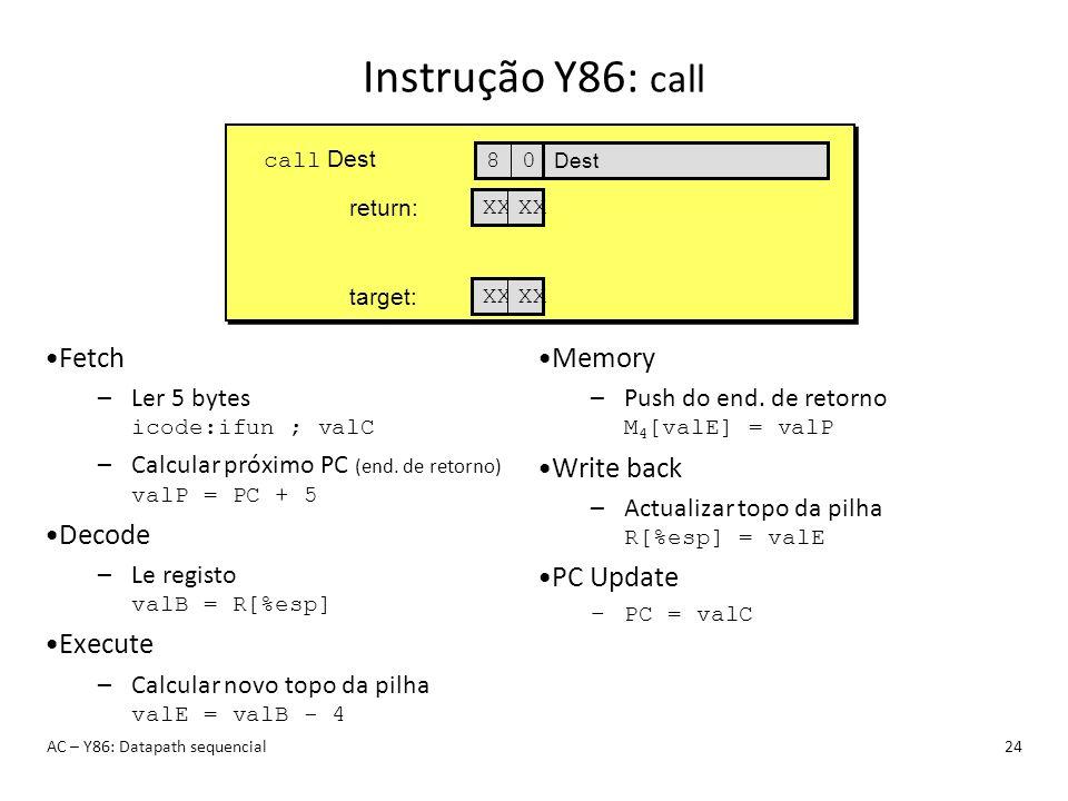 Instrução Y86: call AC – Y86: Datapath sequencial24 call Dest 80 Dest XX return: XX target: Fetch –Ler 5 bytes icode:ifun ; valC –Calcular próximo PC