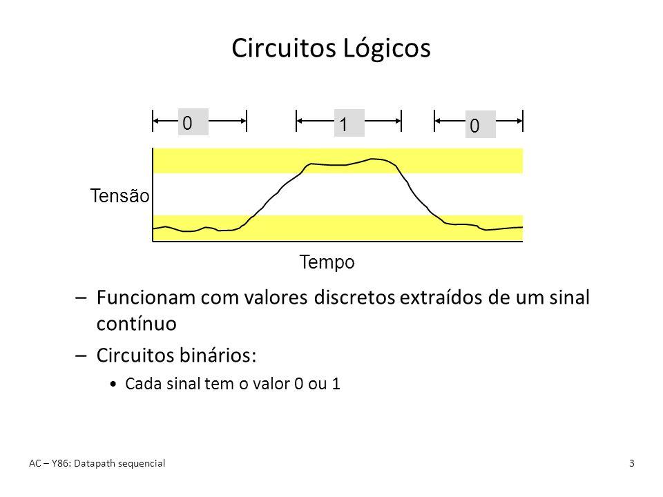 Circuitos Lógicos Existem 2 grandes tipos de componentes ou circuitos: Circuitos combinatórios –Reagem continuamente a mudanças nos valores das entradas (com um atraso de propagação) Circuitos sequenciais –Capazes de memorizar informação –As suas saídas só se alteram quando um sinal de temporização (relógio ou clock) o autoriza AC – Y86: Datapath sequencial4