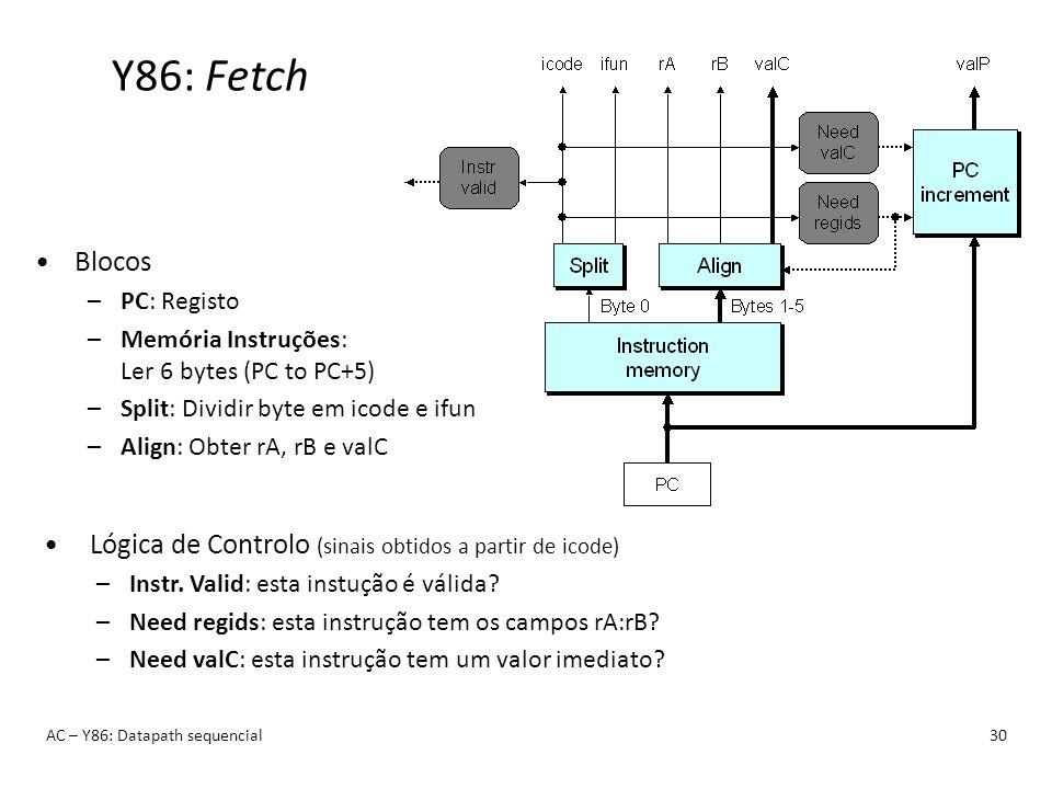 Y86: Fetch AC – Y86: Datapath sequencial30 Blocos –PC: Registo –Memória Instruções: Ler 6 bytes (PC to PC+5) –Split: Dividir byte em icode e ifun –Ali